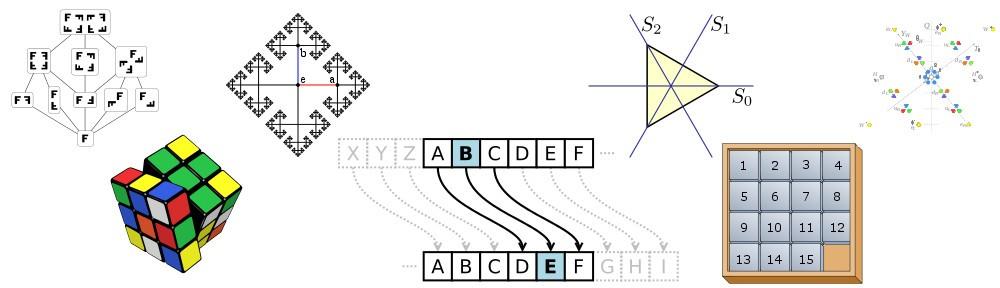 Blog IBG: Red ibérica de teoría de grupos/Rede ibérica de teoria de grupos/Iberian Network of Group Theory